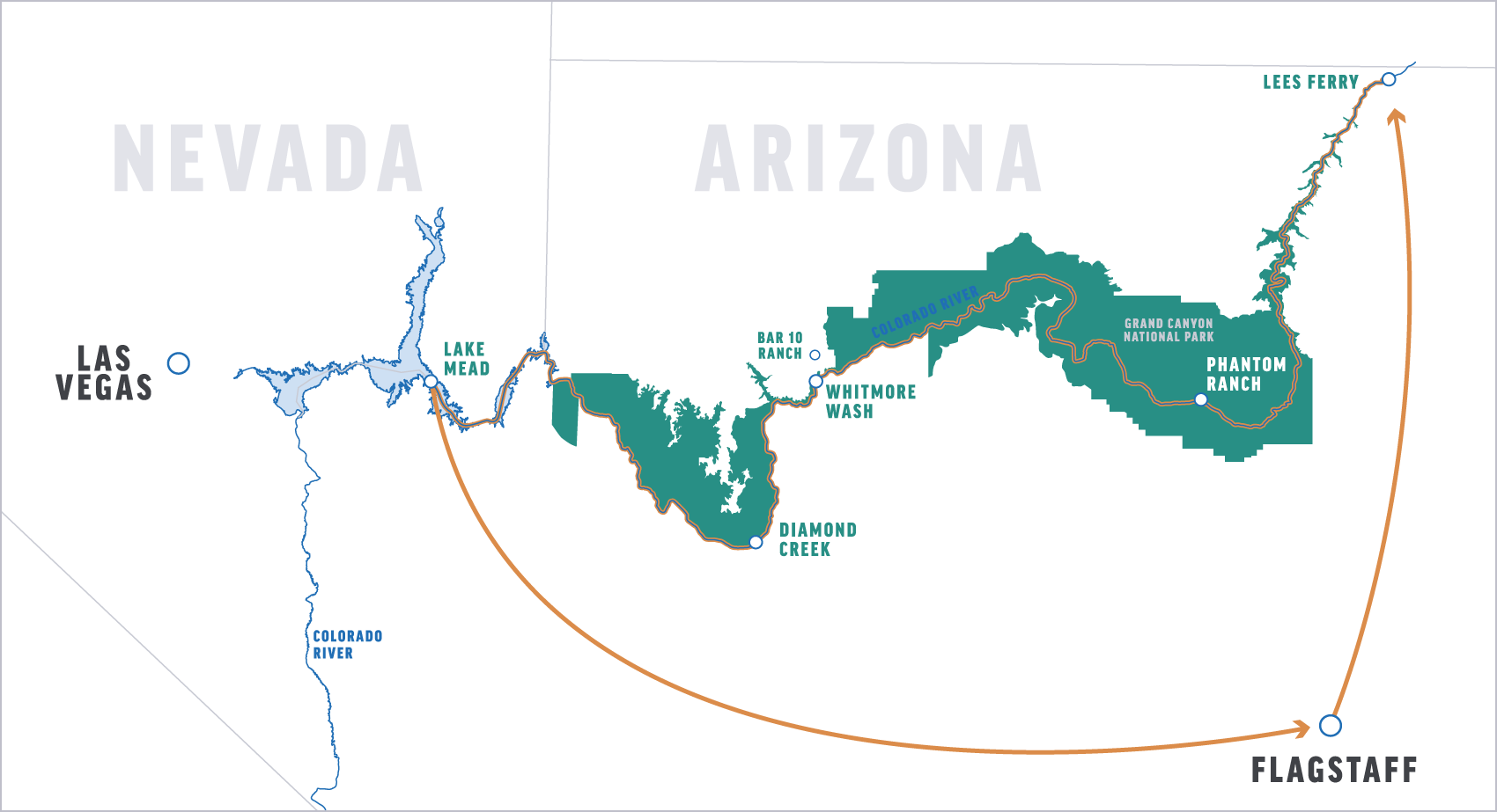 Before You Go: Grand Canyon Dories - Lees Ferry to Lake Mead